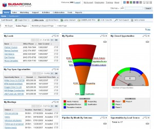 sugar crm sales force automation
